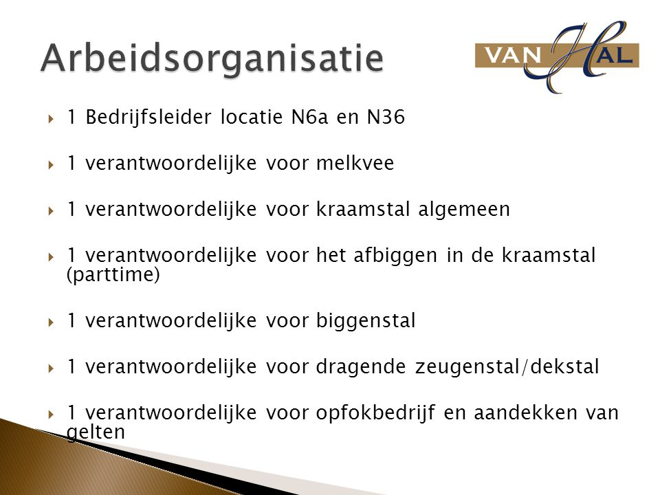 Arbeidsorganisatie 1 Bedrijfsleider locatie N6a en N36