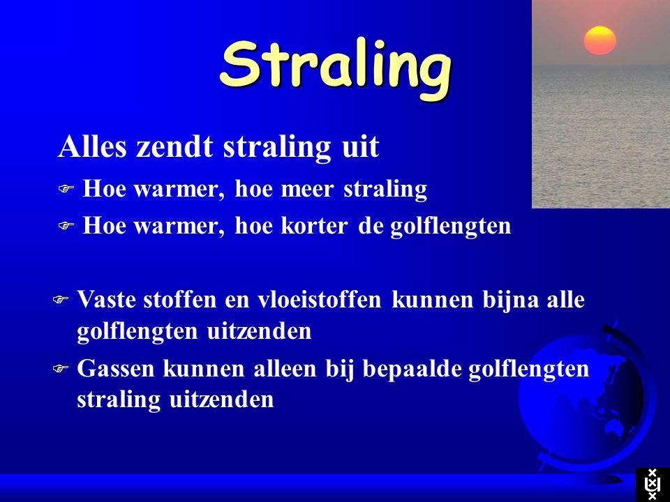 Straling Alles zendt straling uit Hoe warmer, hoe meer straling