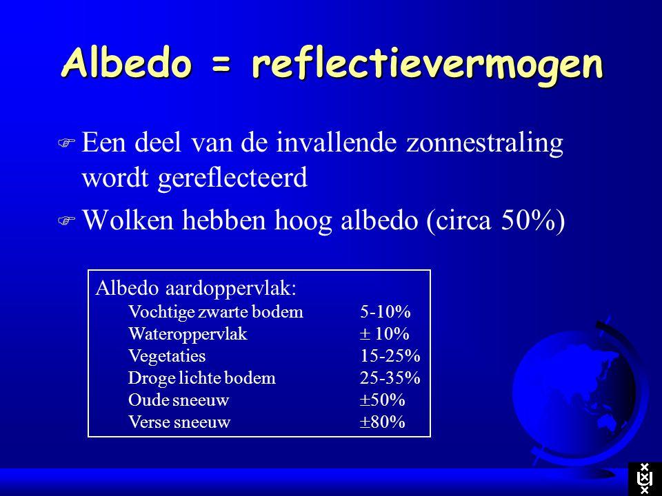 Albedo = reflectievermogen