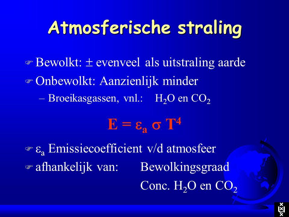 Atmosferische straling