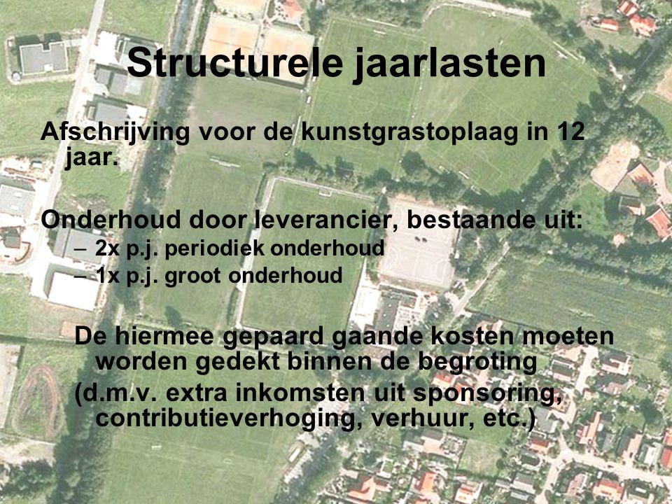 Structurele jaarlasten