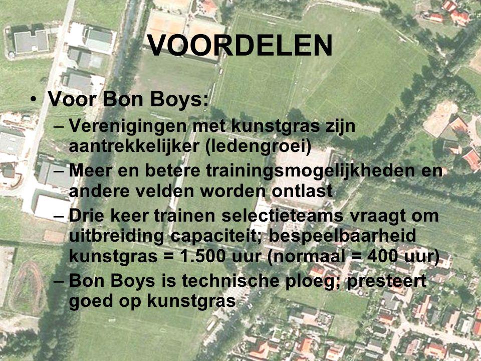 VOORDELEN Voor Bon Boys: