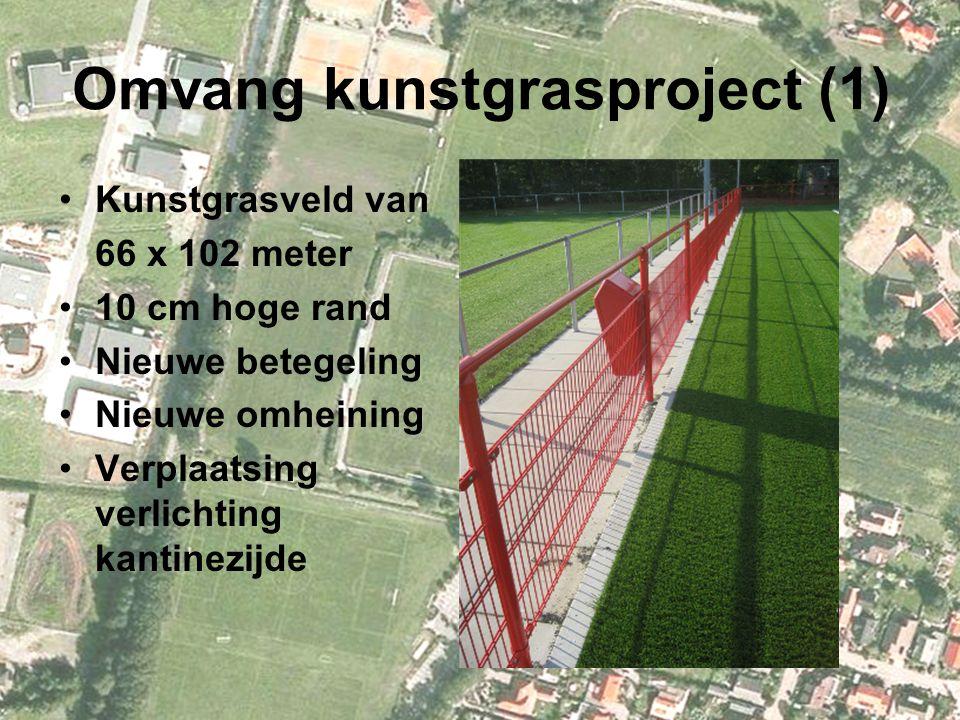 Omvang kunstgrasproject (1)