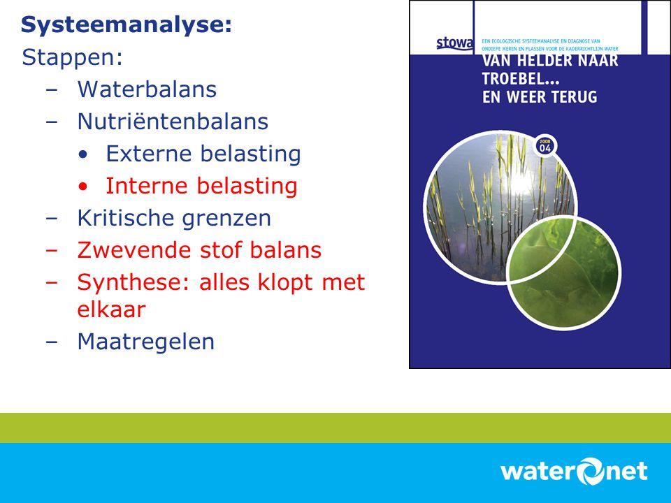 Systeemanalyse: Stappen: Waterbalans. Nutriëntenbalans. Externe belasting. Interne belasting. Kritische grenzen.