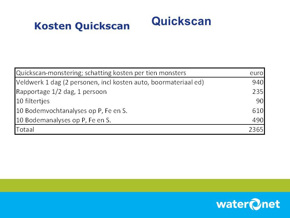 Quickscan Kosten Quickscan