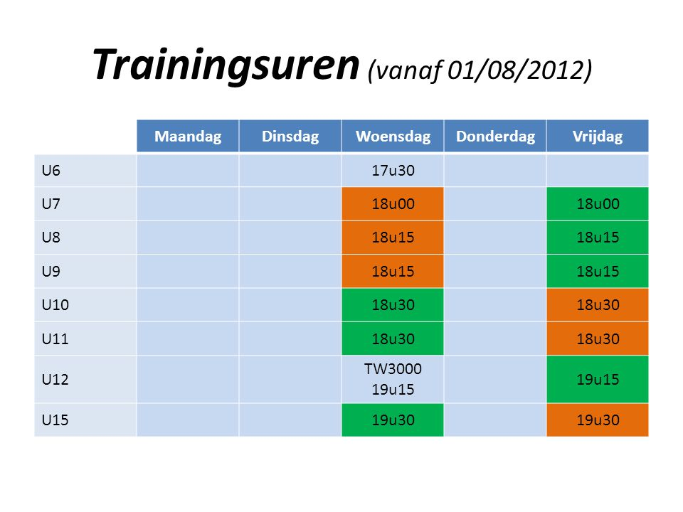 Trainingsuren (vanaf 01/08/2012)