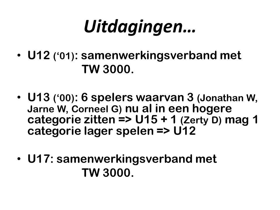Uitdagingen… U12 ('01): samenwerkingsverband met TW 3000.