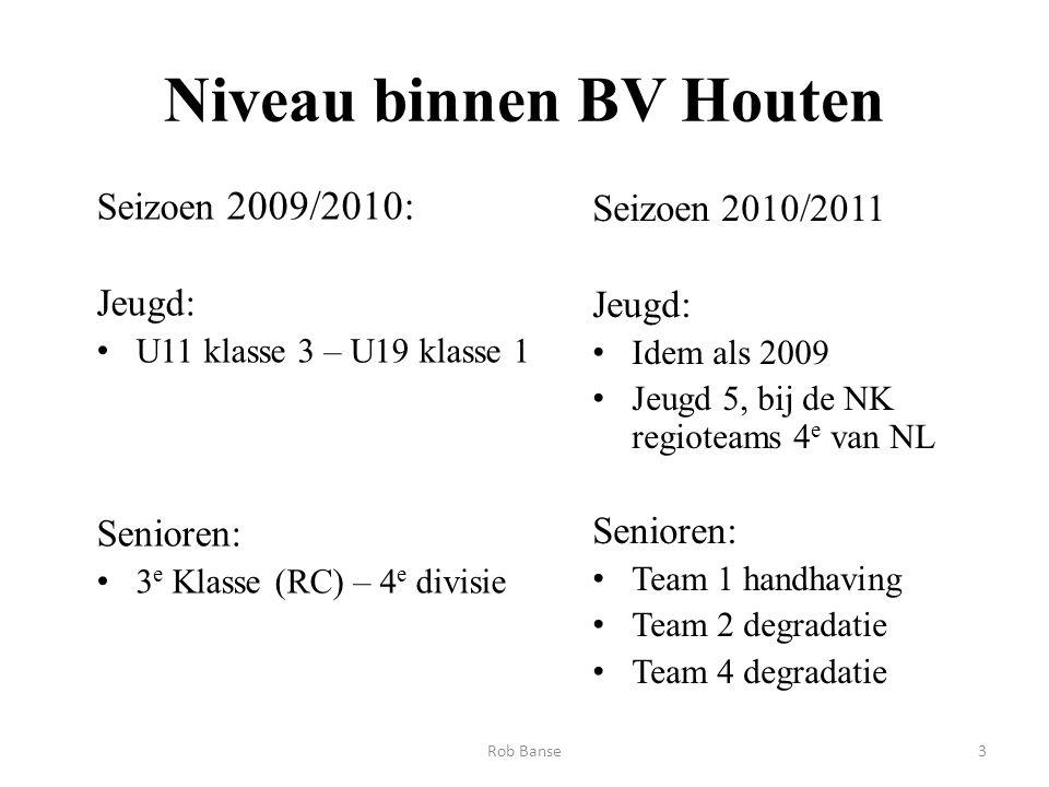 Niveau binnen BV Houten