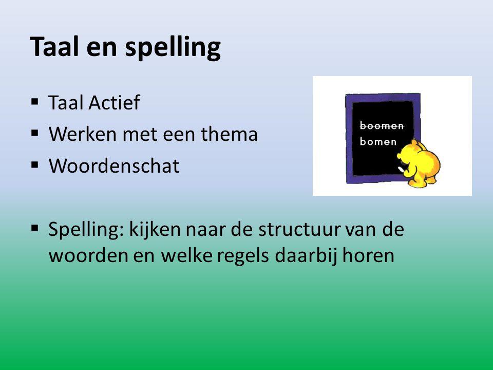 Taal en spelling Taal Actief Werken met een thema Woordenschat