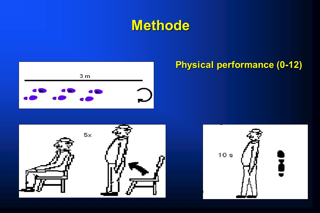 Methode Physical performance (0-12)