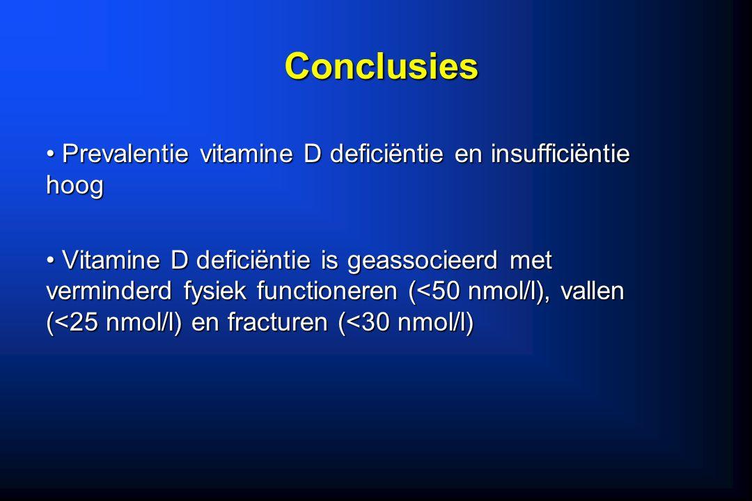 Conclusies Prevalentie vitamine D deficiëntie en insufficiëntie hoog