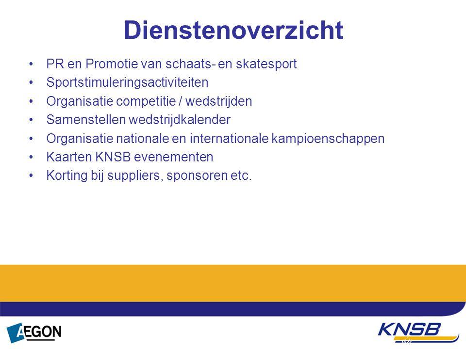 Dienstenoverzicht PR en Promotie van schaats- en skatesport