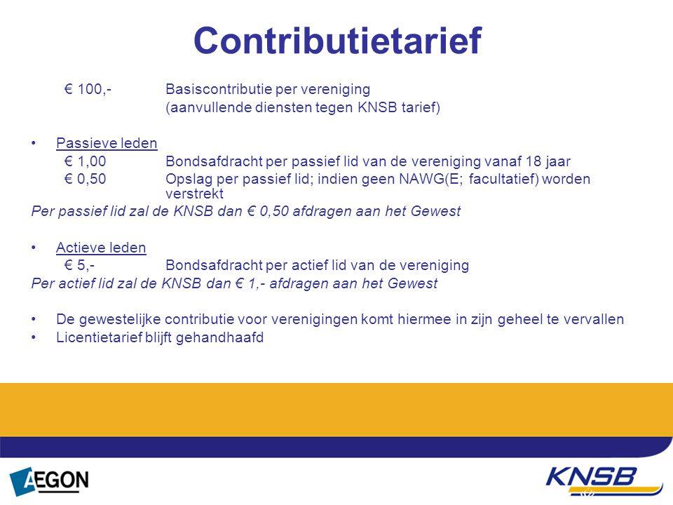 Tekst Contributietarief € 100,- Basiscontributie per vereniging
