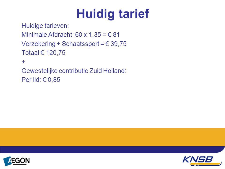 Tekst Huidig tarief Huidige tarieven:
