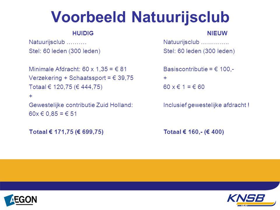 Voorbeeld Natuurijsclub