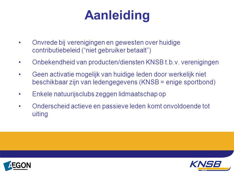 Aanleiding Onvrede bij verenigingen en gewesten over huidige contributiebeleid ( niet gebruiker betaalt )