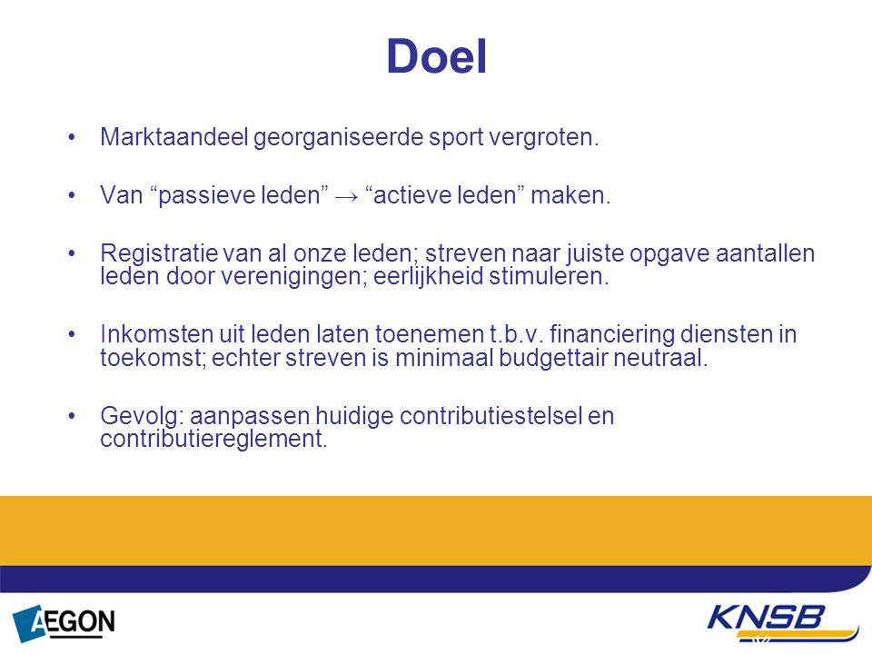 Tekst Doel Marktaandeel georganiseerde sport vergroten.