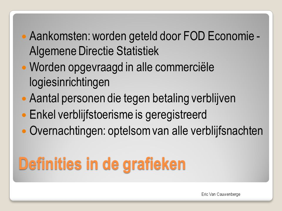 Definities in de grafieken