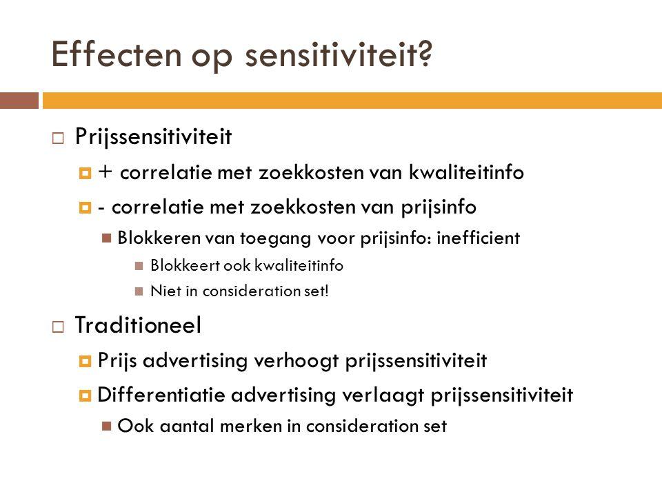 Effecten op sensitiviteit