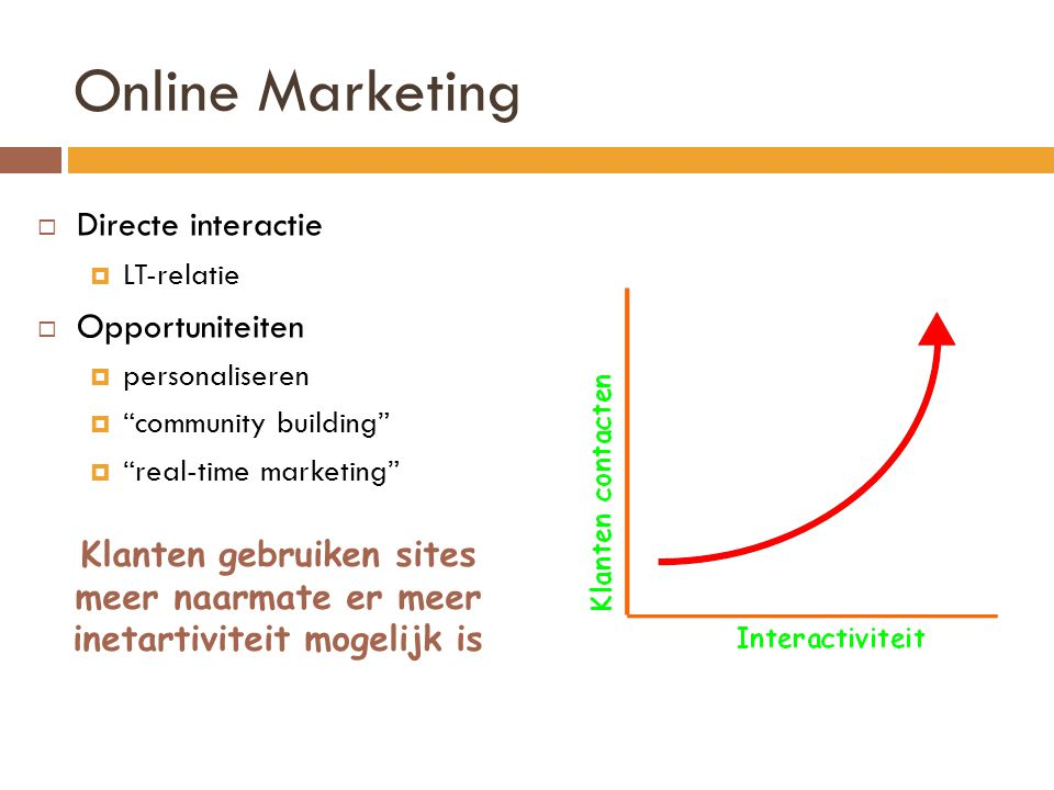 Online Marketing Directe interactie Opportuniteiten
