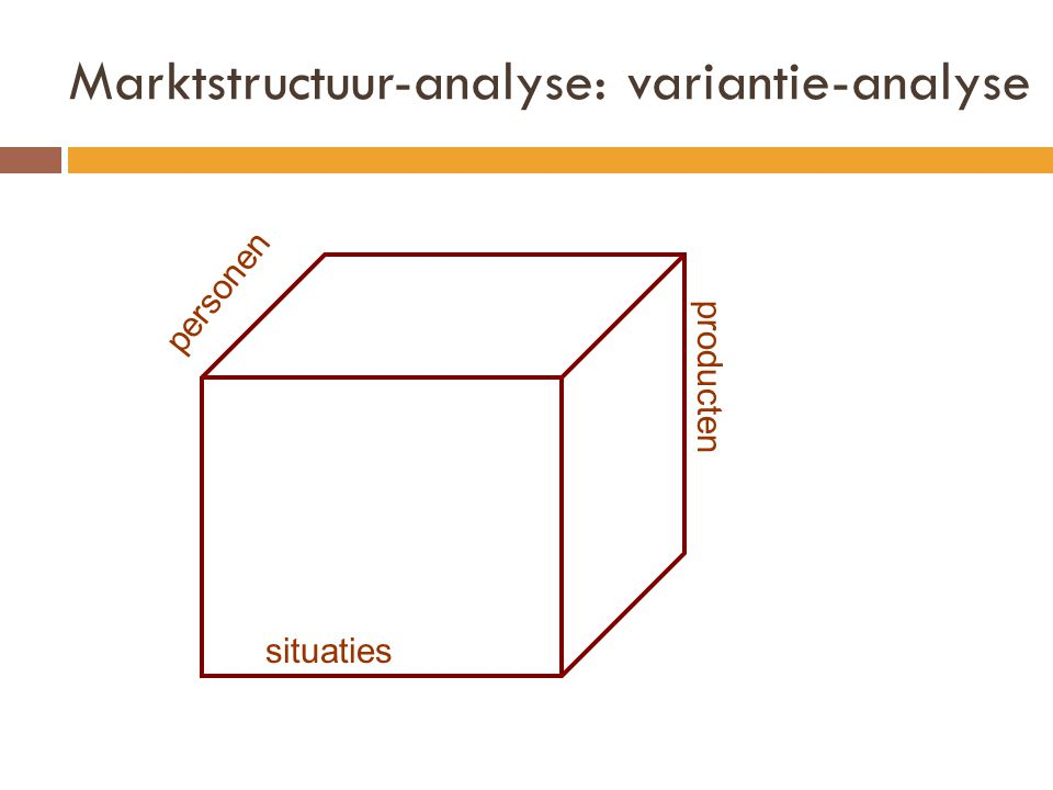 Marktstructuur-analyse: variantie-analyse