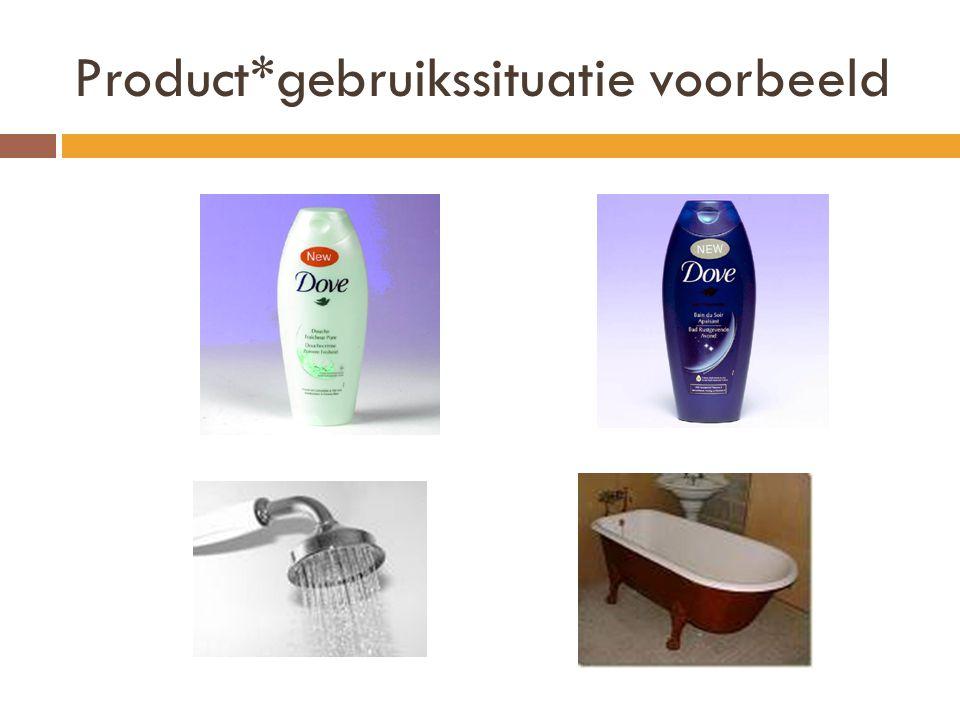 Product*gebruikssituatie voorbeeld