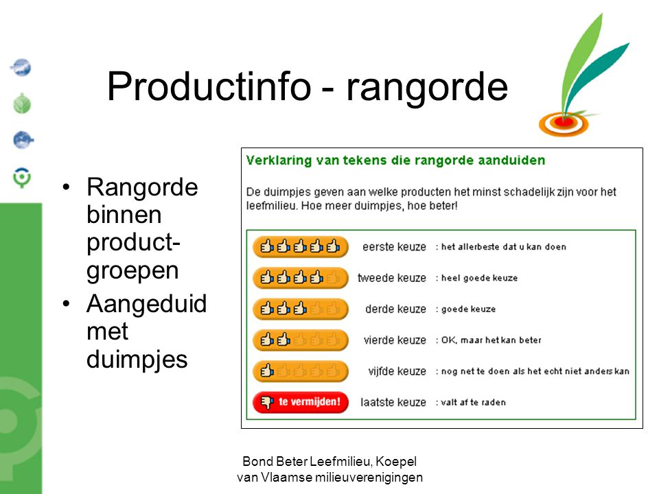 Productinfo - rangorde