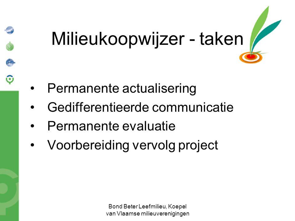 Milieukoopwijzer - taken