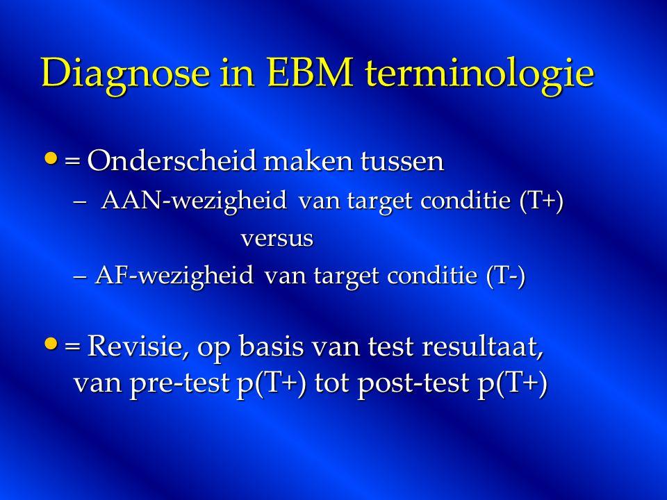 Diagnose in EBM terminologie
