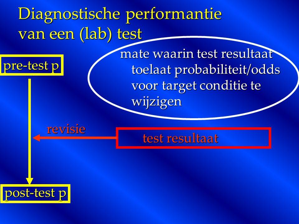 Diagnostische performantie van een (lab) test