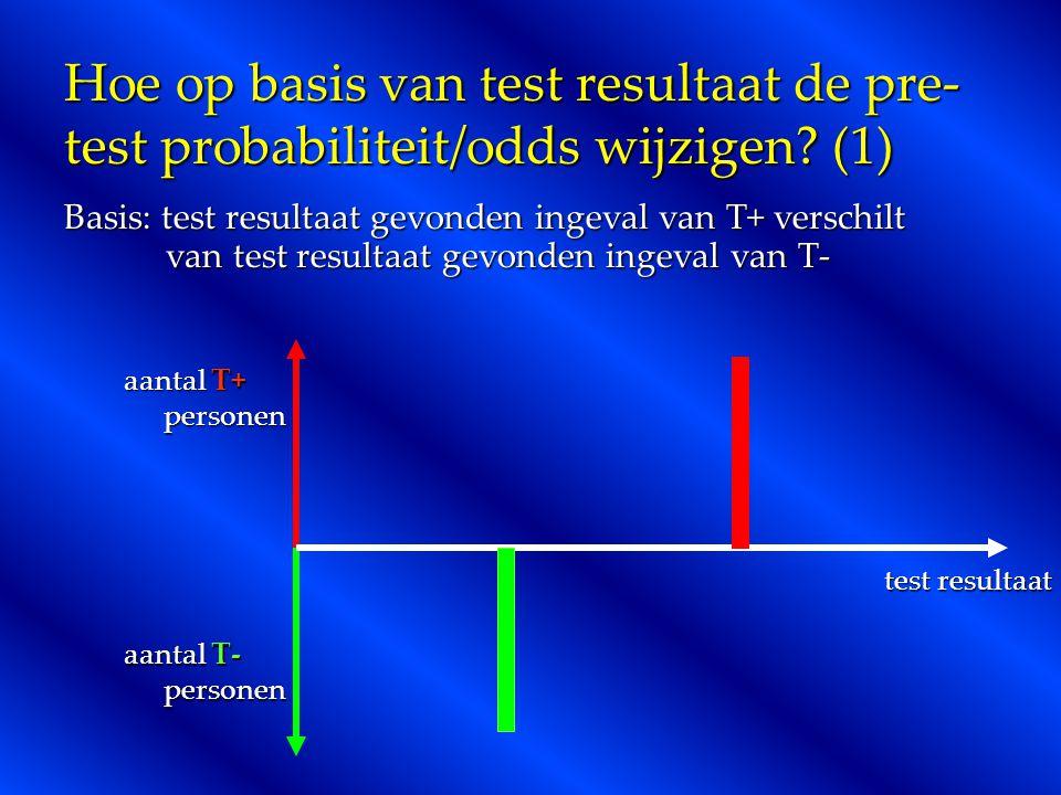 Hoe op basis van test resultaat de pre-test probabiliteit/odds wijzigen (1)