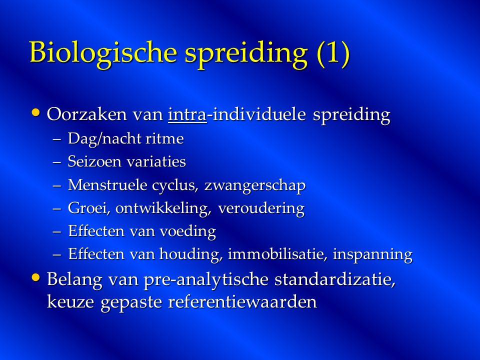 Biologische spreiding (1)