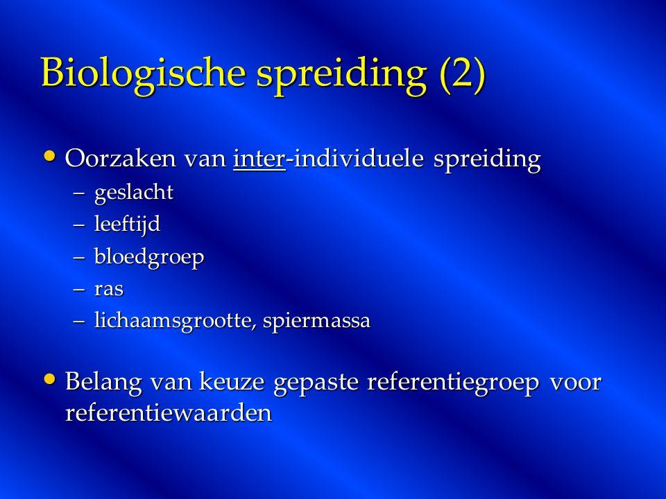 Biologische spreiding (2)