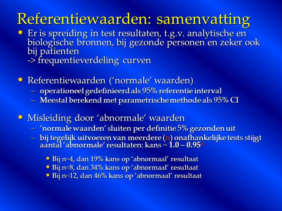 Referentiewaarden: samenvatting