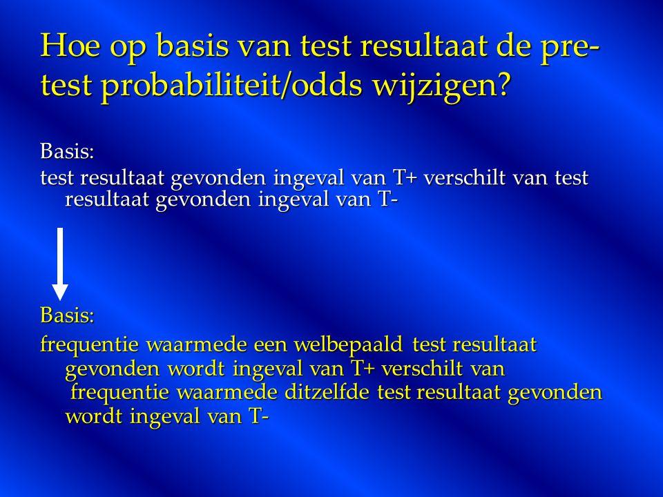 Hoe op basis van test resultaat de pre-test probabiliteit/odds wijzigen