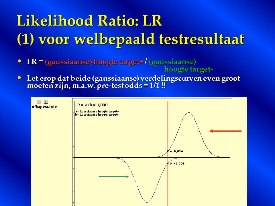 Likelihood Ratio: LR (1) voor welbepaald testresultaat