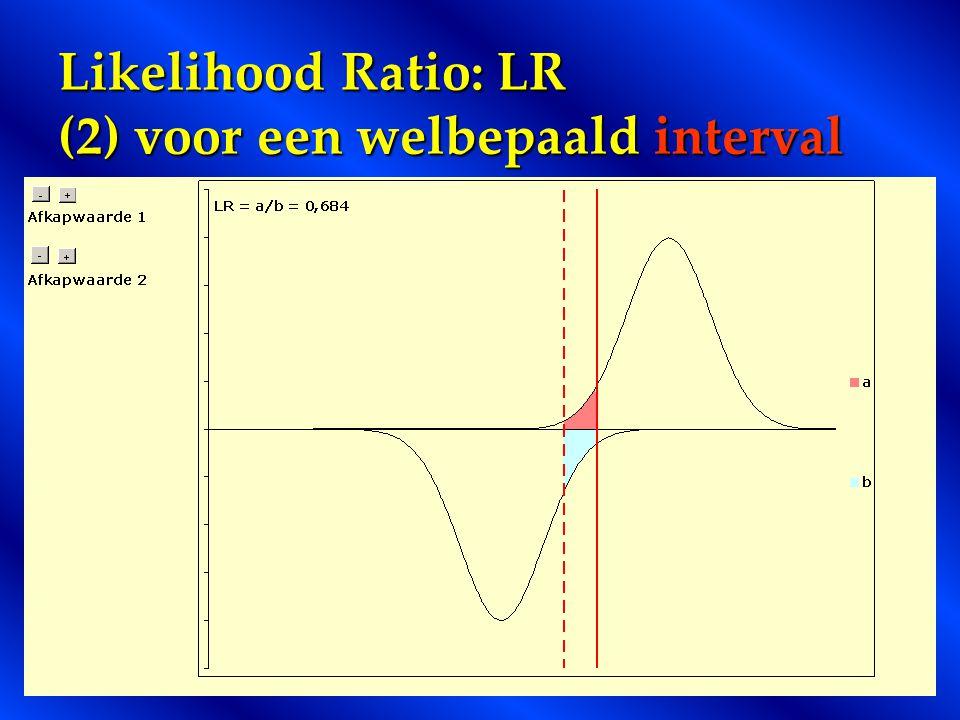 Likelihood Ratio: LR (2) voor een welbepaald interval