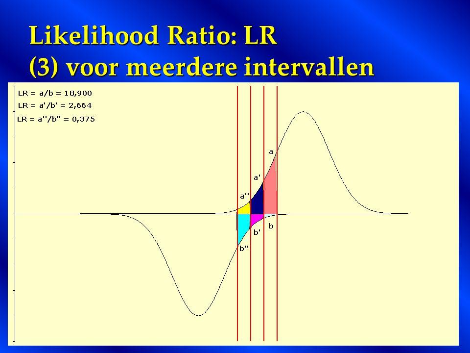 Likelihood Ratio: LR (3) voor meerdere intervallen