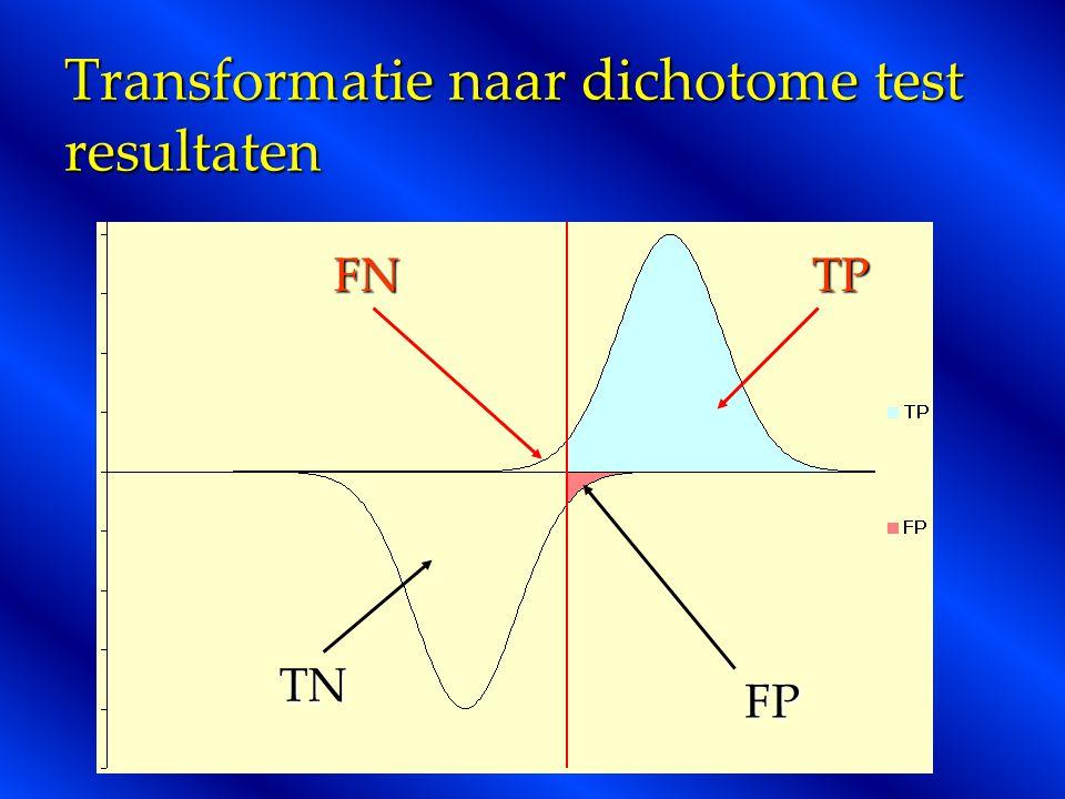 Transformatie naar dichotome test resultaten