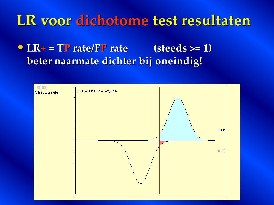 LR voor dichotome test resultaten