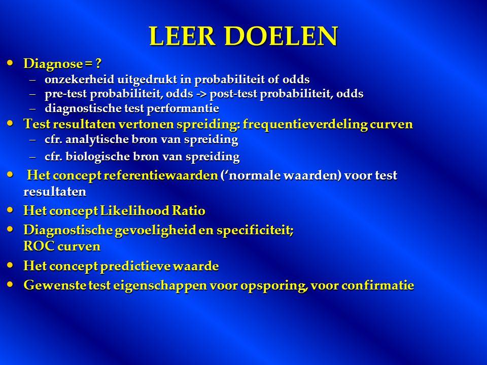 LEER DOELEN Diagnose = onzekerheid uitgedrukt in probabiliteit of odds. pre-test probabiliteit, odds -> post-test probabiliteit, odds.