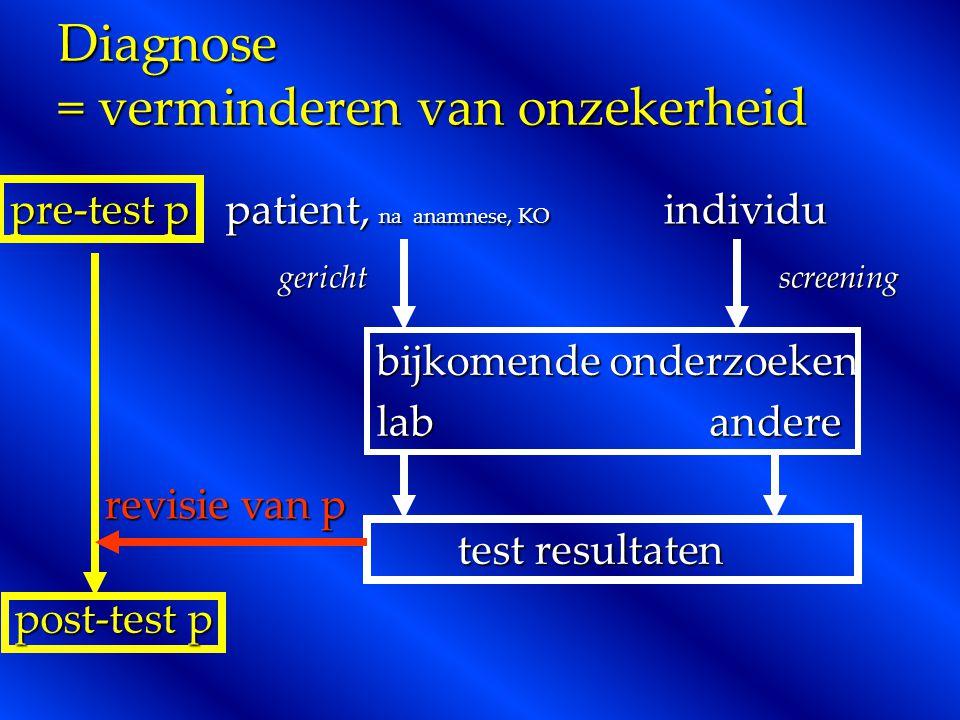 Diagnose = verminderen van onzekerheid