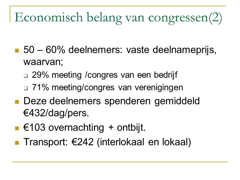 Economisch belang van congressen(2)