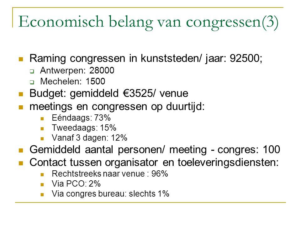 Economisch belang van congressen(3)