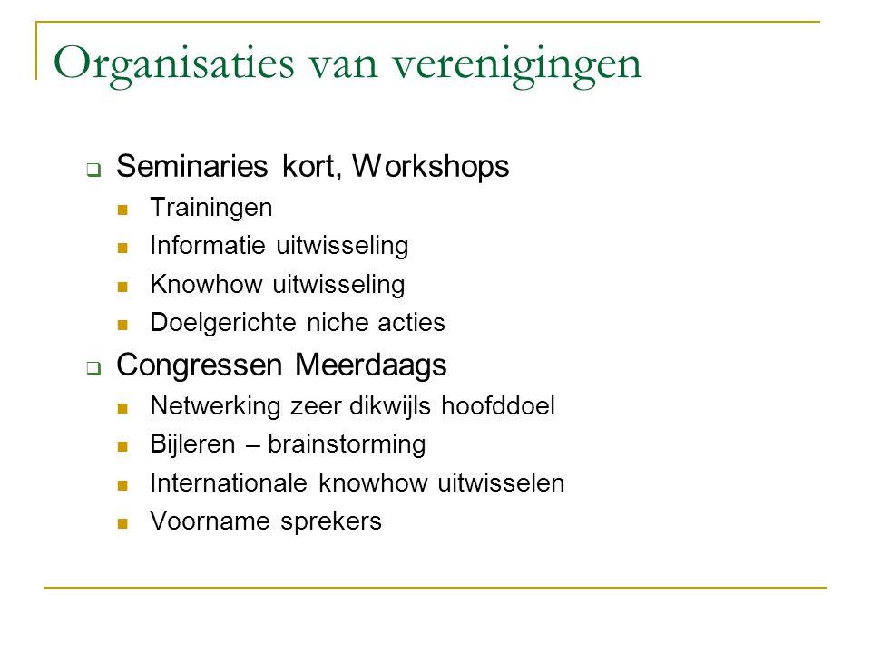 Organisaties van verenigingen