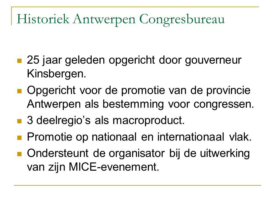 Historiek Antwerpen Congresbureau