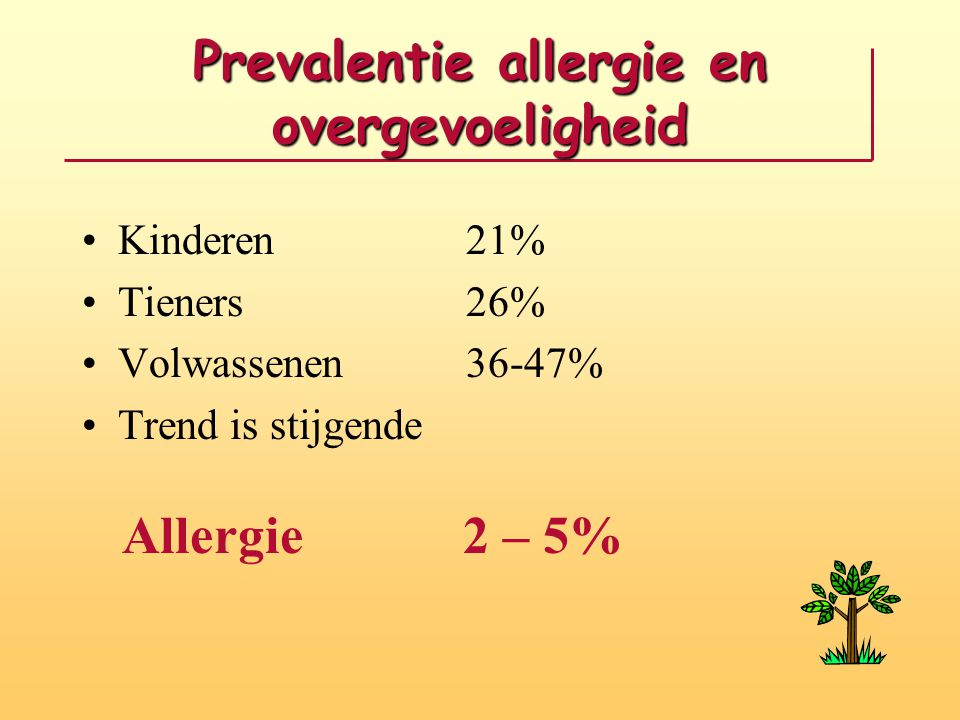 Prevalentie allergie en overgevoeligheid