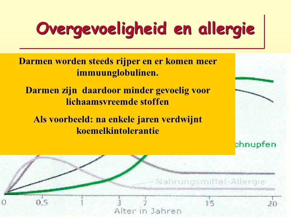 Overgevoeligheid en allergie