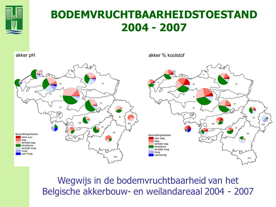 BODEMVRUCHTBAARHEIDSTOESTAND 2004 - 2007