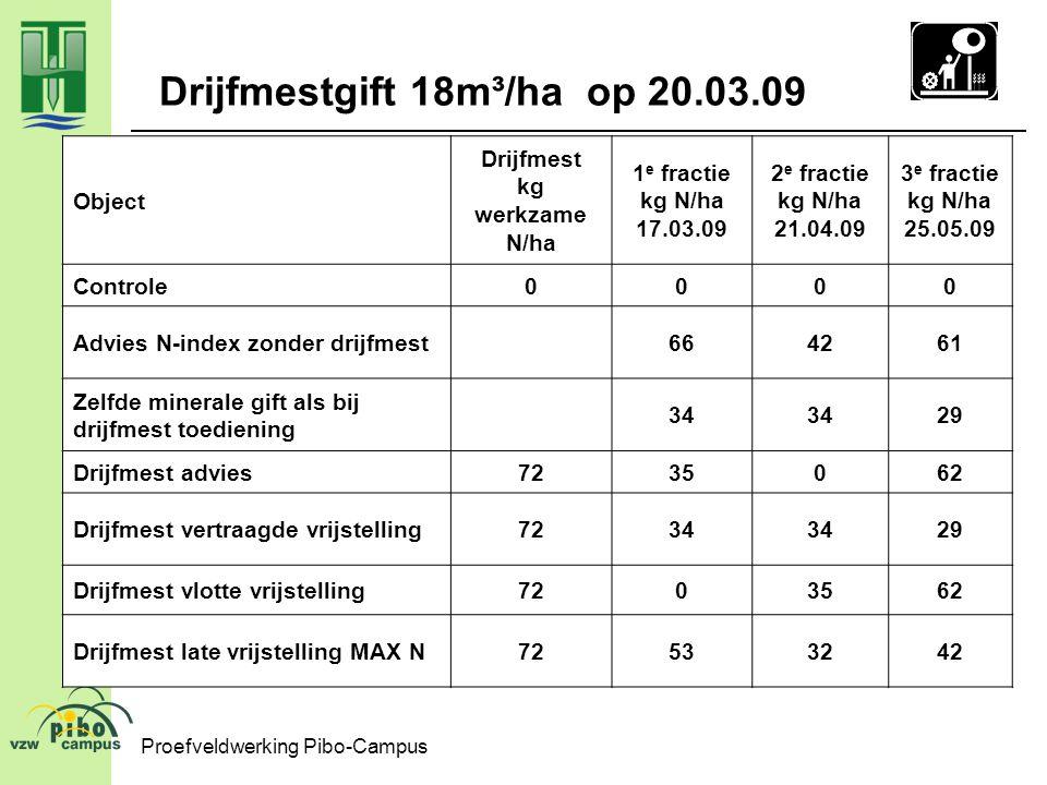 Drijfmestgift 18m³/ha op 20.03.09